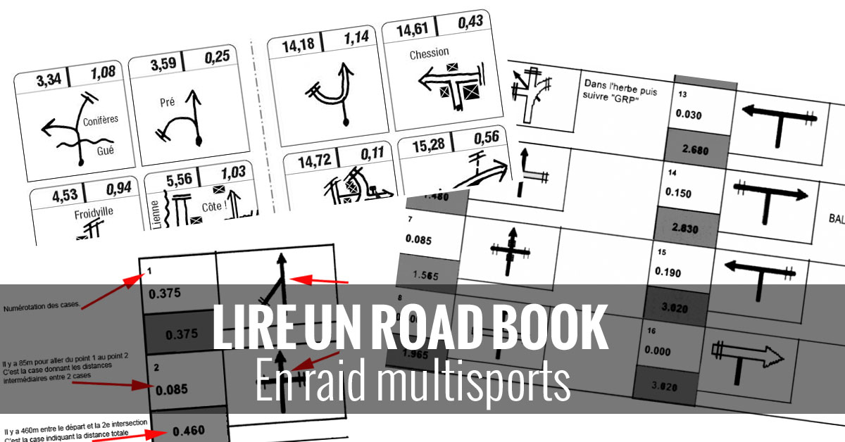 lire un roadbook en raid multisports en vtt ou pied. Black Bedroom Furniture Sets. Home Design Ideas