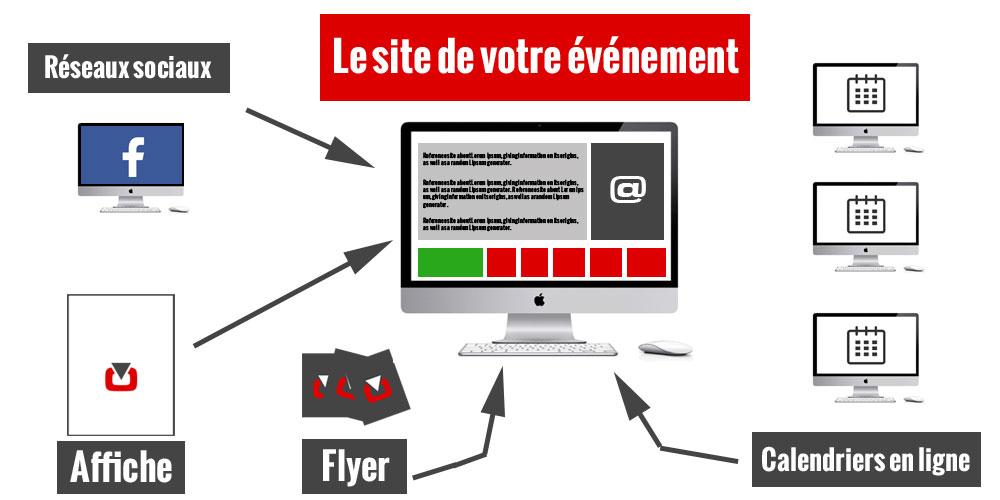 Très Créer un site web pour sa manifestation sportive - Adeorun : l  XN04